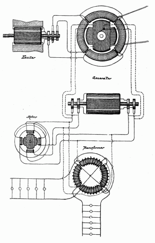 NIKOLA TESLA'S AC DYNAMO USED TO GENERATE AC WHICH IS USED TO TRANSPORT ELECTRICITY ACROSS GREAT DISTANCES. IT IS CONTAINED IN U.S. PATENT 390,721 - NIKOLA TESLA  BORN 	10 JULY 1856 (1856-07-10) SMILJAN (CROATIAN MILITARY FRONTIER) (TODAY CROATIA) DIED 	7 JANUARY 1943(1943-01-07) (AGED 86) HOMELAND: CROATIAN - FIELDS 	MECHANICAL AND ELECTRICAL ENGINEERING